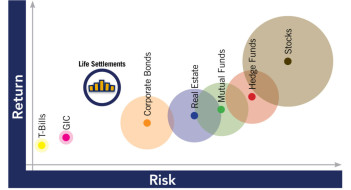 Risk-Reward_CHART